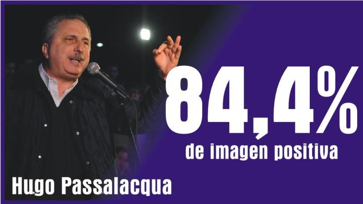 84,4%