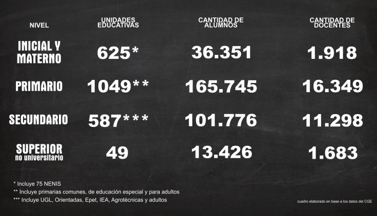 CUADRO CANTIDAD DE UNIDADES ALUMNOS Y DOCENTES POR NIVELES