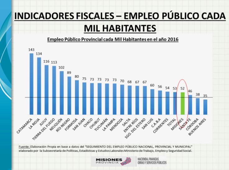 indicadores fiscales empleados publicos cada mil habitantes Safran