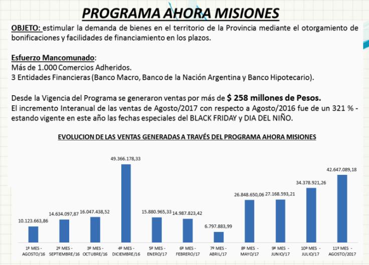 programa ahora misiones Safran