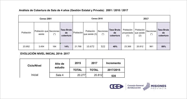 CUADRO SALITAS DE 4 7 consejo general de educacion mayo 2018