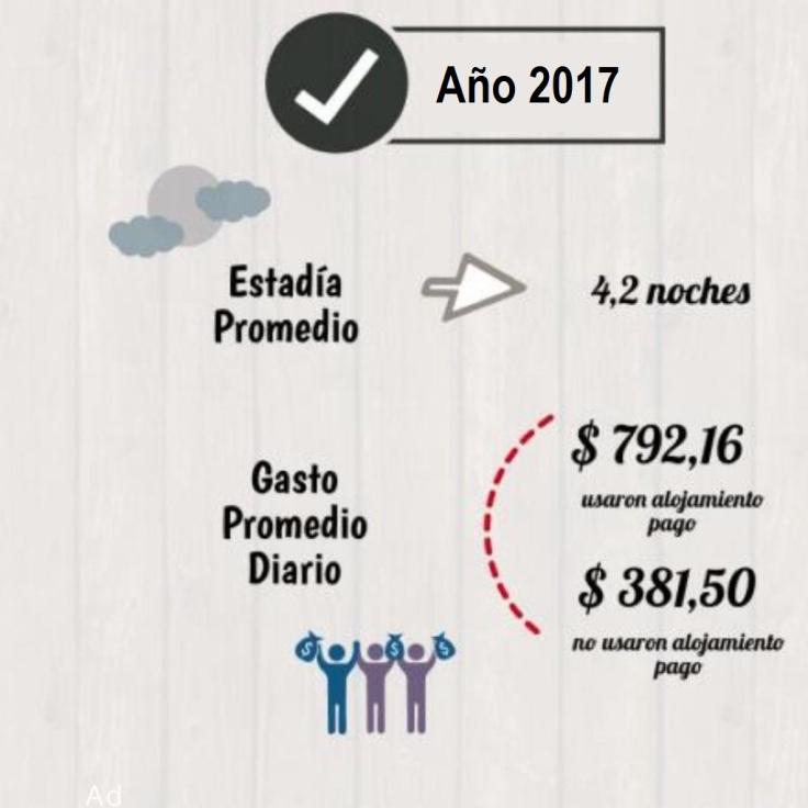 datos 2017