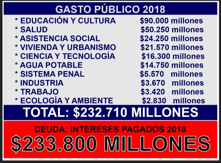 gasto publico gasto deuda.jpg