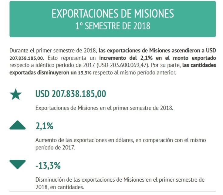 ipec exportaciones1