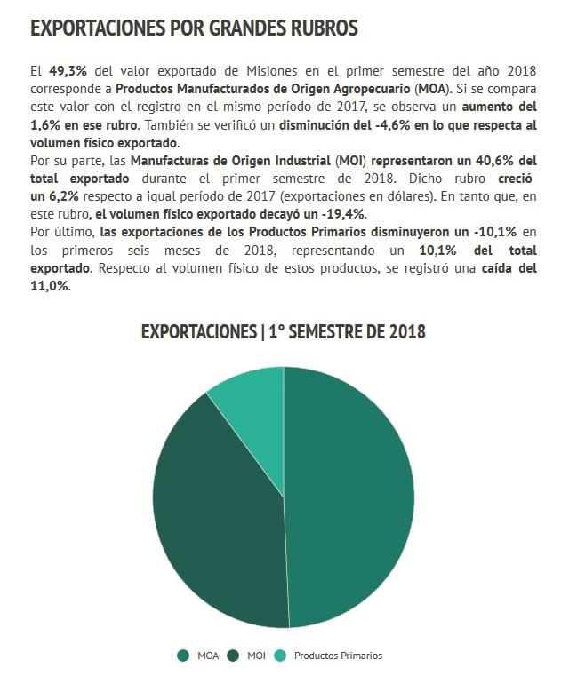 ipec exportaciones2