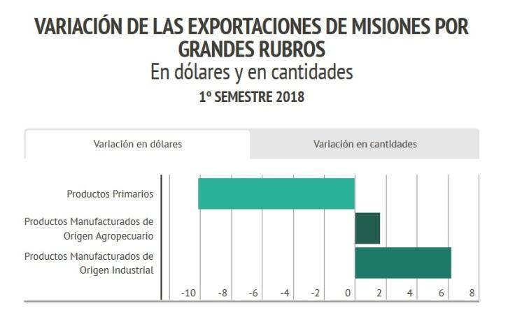 ipec exportaciones3