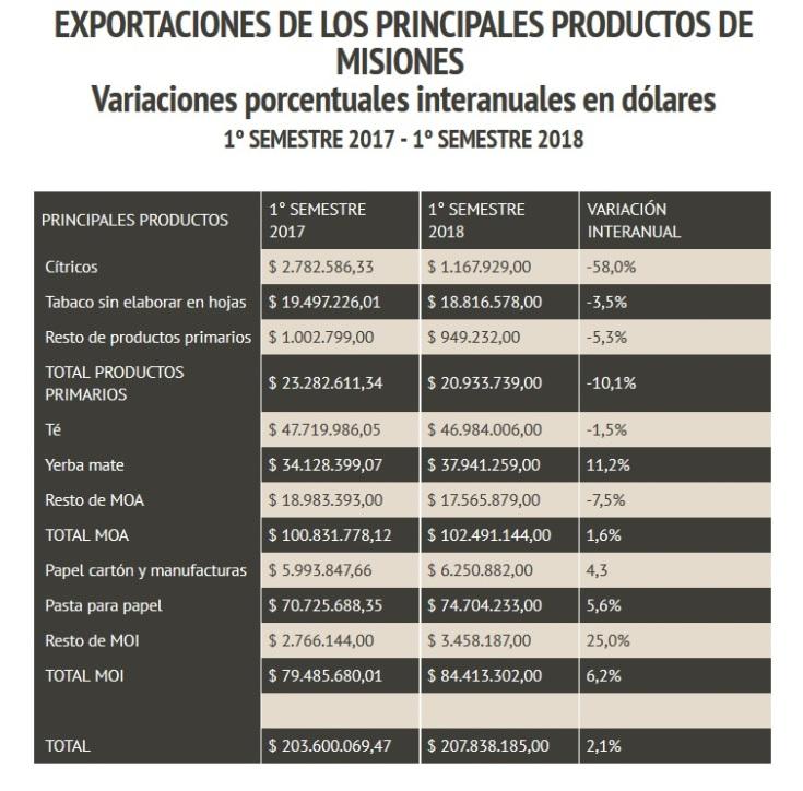 ipec exportaciones5
