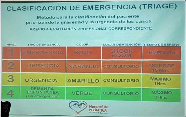 triage pediatria