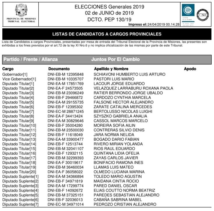 lista de candidatos provinciales alianza Juntos por el Cambio