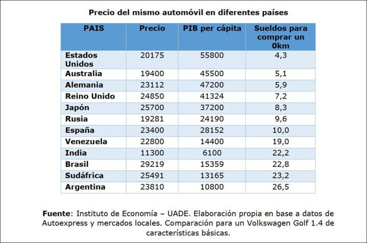 precios autos.jpg