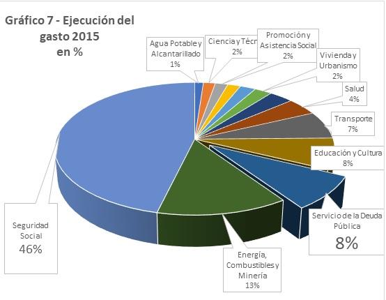 grafico 7.jpg